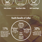 Our First Coffee Infographic